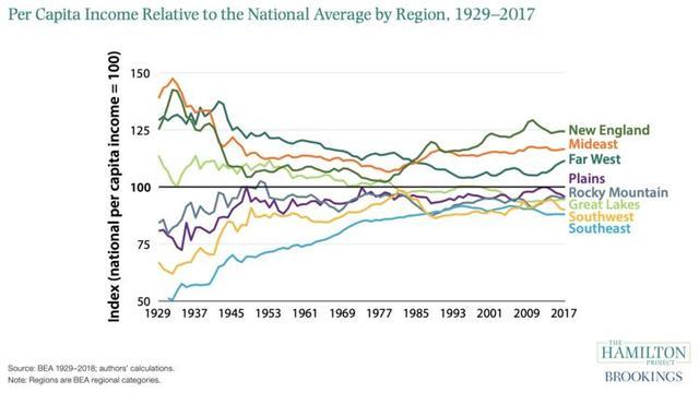 cover:美国社区贫富差距持续加大,人口流动变得更困难