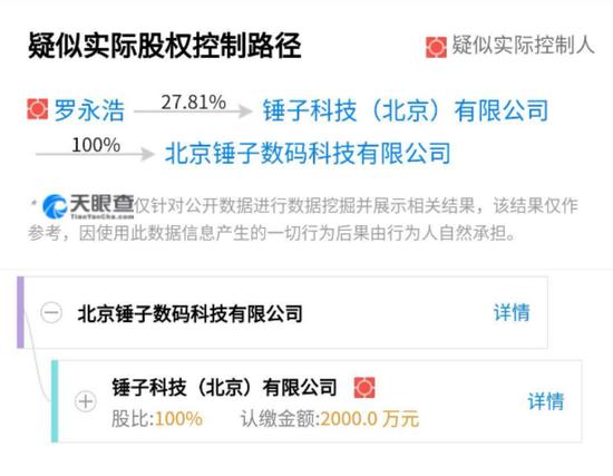 酷派向深圳法院提起诉讼 称罗永浩的锤子欠钱不还