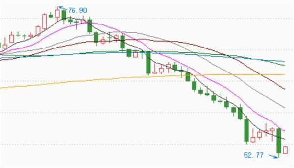 美股重挫、比特币崩盘、油价大跌 谁在幕后操盘?