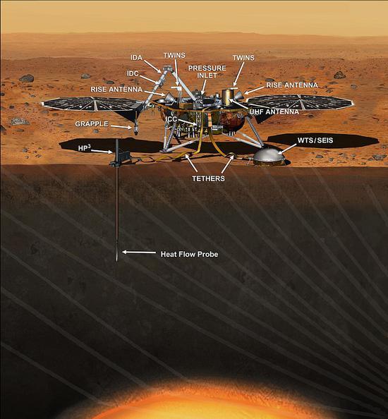 美国航天局:洞察号无人探测器在火星成功着陆