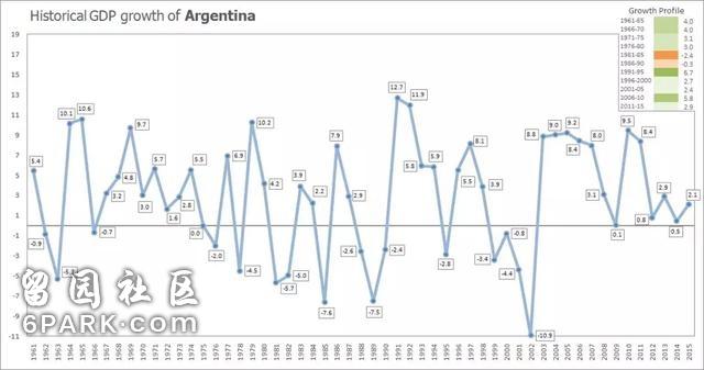 阿根廷:曾经世界上最富有的国家,是如何沦落为发展中国家的?