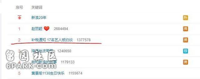 网友实名报料:邓超孙俪夫妇补交2.5亿税,工作室暂未回应!