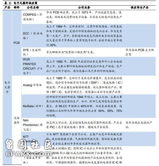 华为CFO孟晚舟被暂扣震动市场 5G概念股低开新海宜跌超7%!细数华为供应商名单