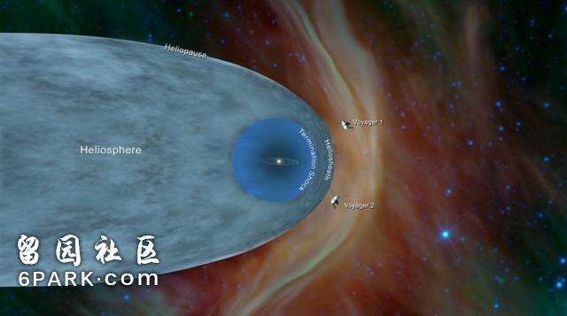 旅行者2号进入星际空间 NASA:出太阳系需3万年